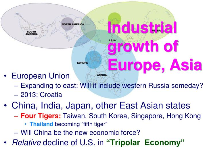 Industrial growth of Europe, Asia