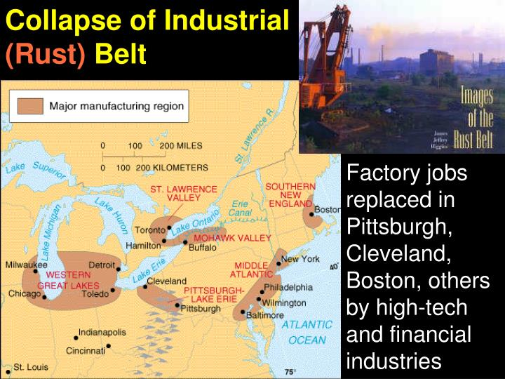 Collapse of Industrial