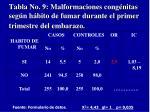 tabla no 9 malformaciones cong nitas seg n h bito de fumar durante el primer trimestre del embarazo