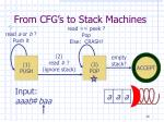 from cfg s to stack machines11