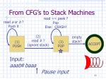 from cfg s to stack machines16
