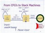 from cfg s to stack machines20