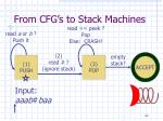 from cfg s to stack machines5