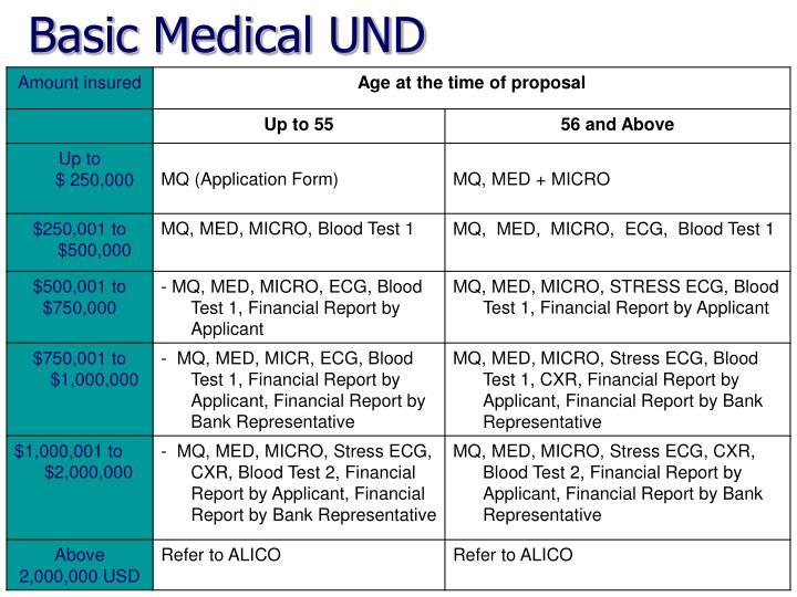 Basic Medical UND