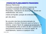etapas do planejamento financeiro13