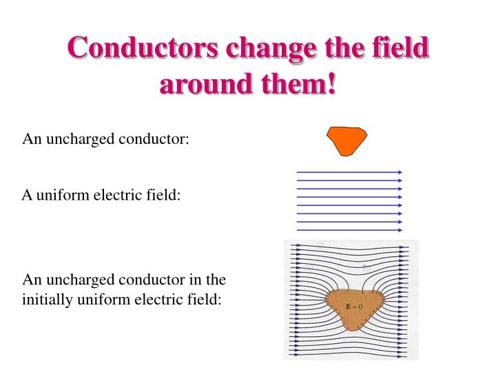 An uncharged conductor: