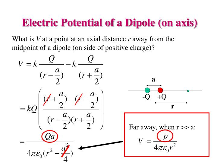 Electric potential of a dipole on axis