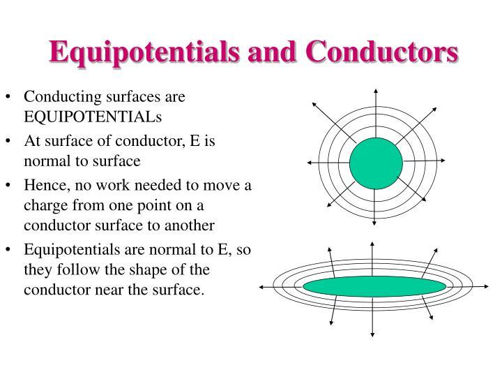 Equipotentials and Conductors
