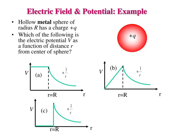Electric Field & Potential: Example