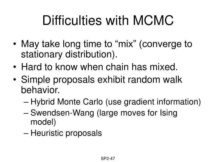 Difficulties with MCMC