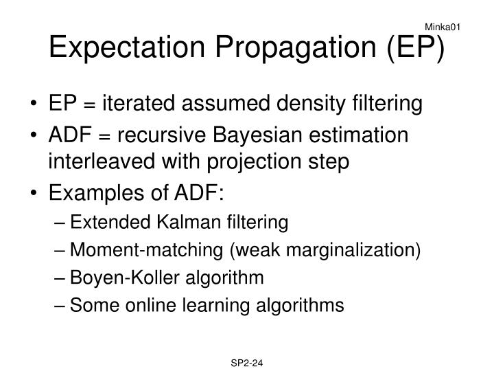 Expectation Propagation (EP)