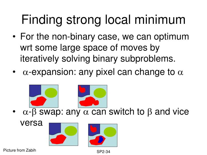 Finding strong local minimum