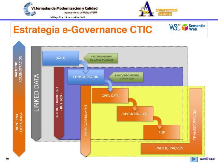 Estrategia e-Governance CTIC