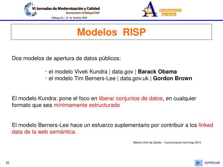 Modelos  RISP