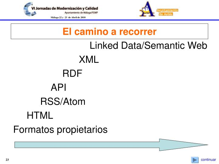 Linked Data/Semantic Web