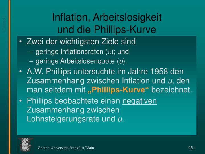 Inflation, Arbeitslosigkeit
