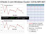 8 node 2 core windows cluster ccr mpi net
