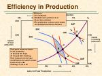 efficiency in production4