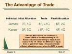 the advantage of trade
