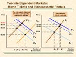 two interdependent markets movie tickets and videocassette rentals1