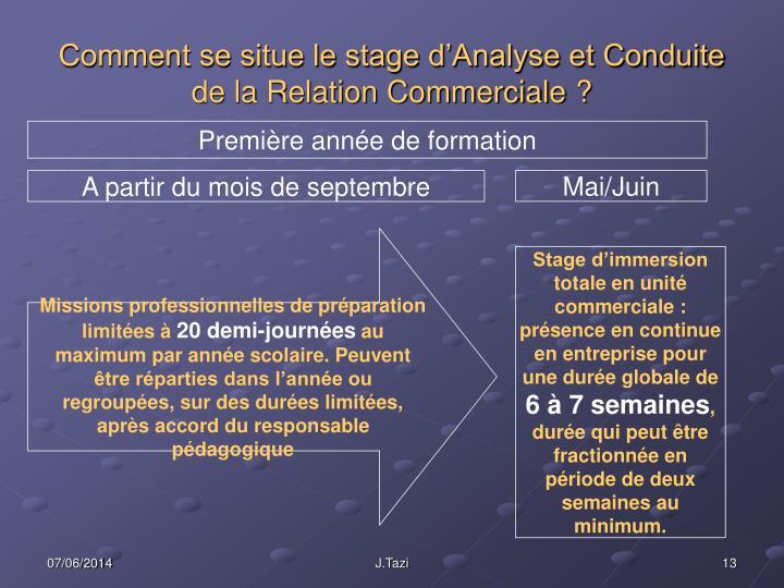 Comment se situe le stage d'Analyse et Conduite de la Relation Commerciale?