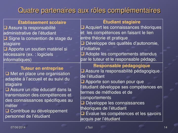 Quatre partenaires aux rôles complémentaires