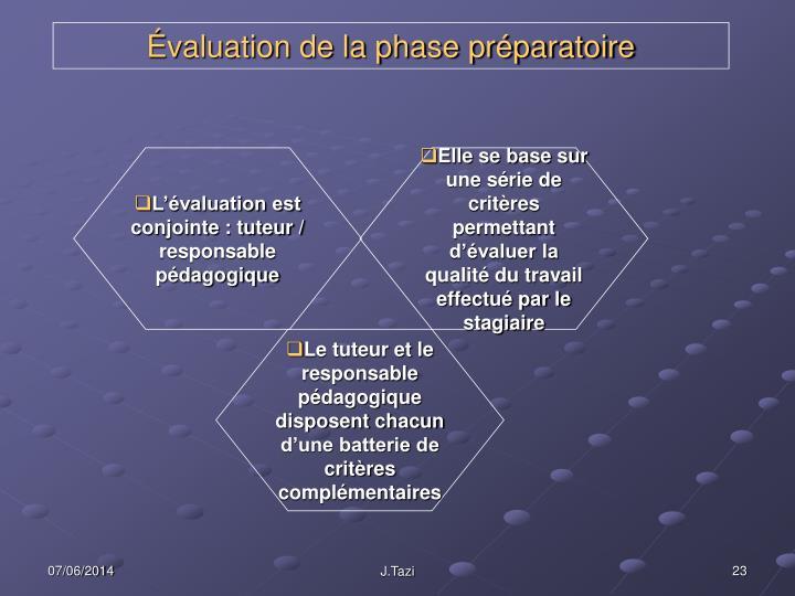 L'évaluation est conjointe : tuteur / responsable pédagogique