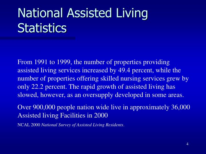 National Assisted Living Statistics