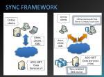sync framework1