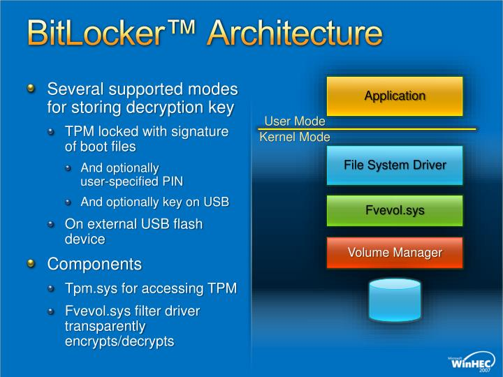 BitLocker™ Architecture