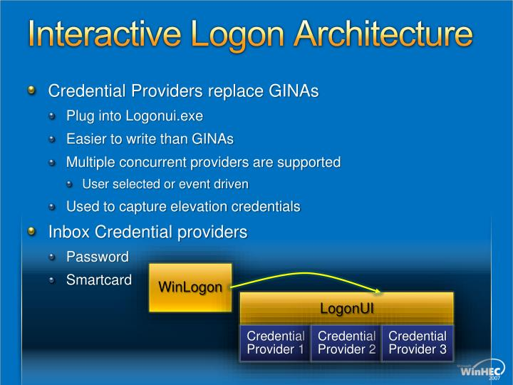 Interactive Logon Architecture