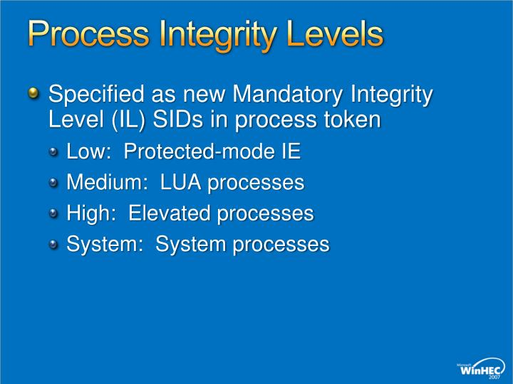 Process Integrity Levels