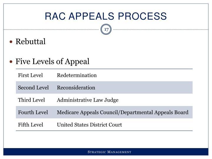 RAC Appeals Process