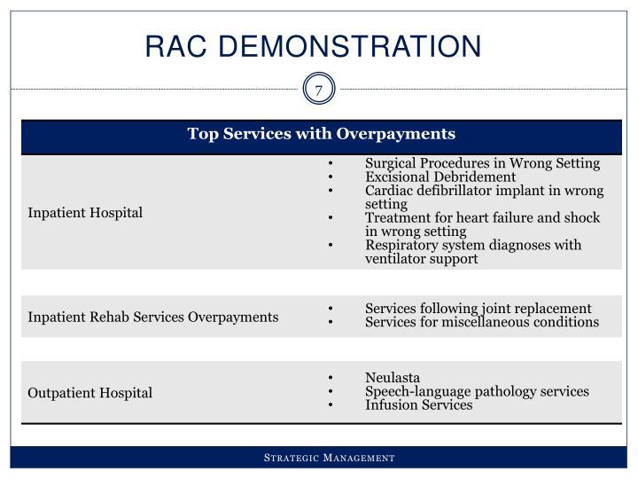 RAC Demonstration