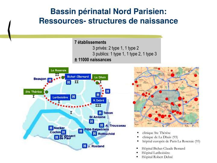 Bassin périnatal Nord Parisien: