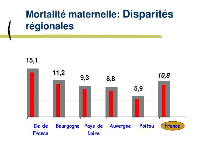 Mortalité maternelle:
