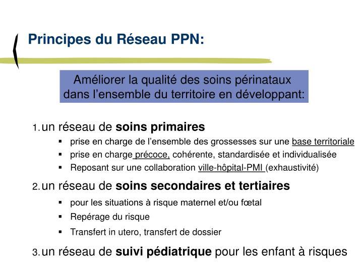 Principes du Réseau PPN: