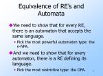 equivalence of re s and automata