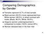 comparing demographics by gender