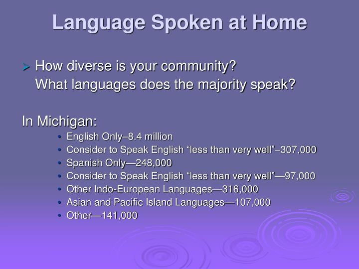 Language Spoken at Home