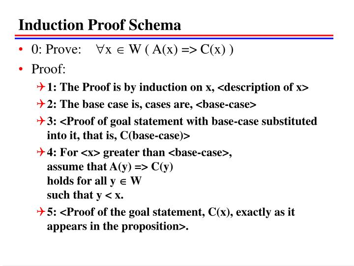 Induction Proof Schema