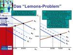 das lemons problem