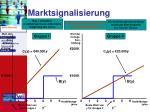 marktsignalisierung7