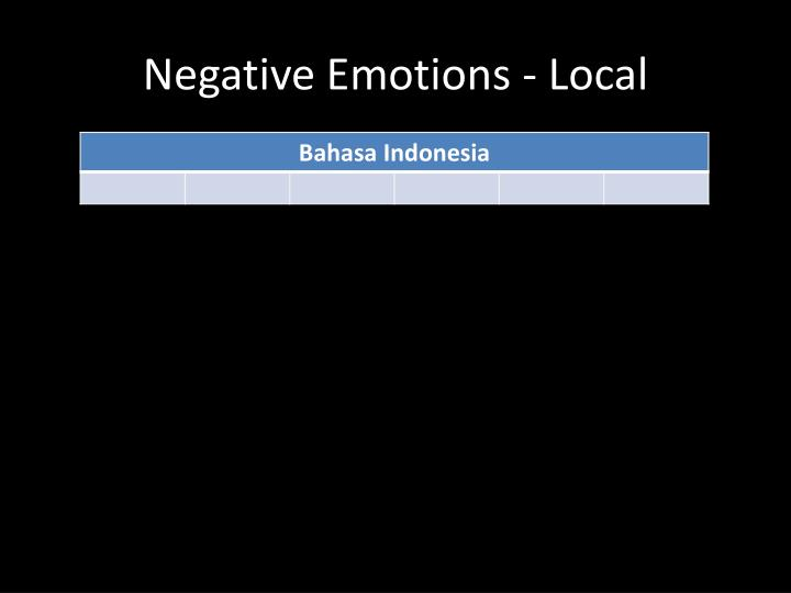 Negative Emotions - Local
