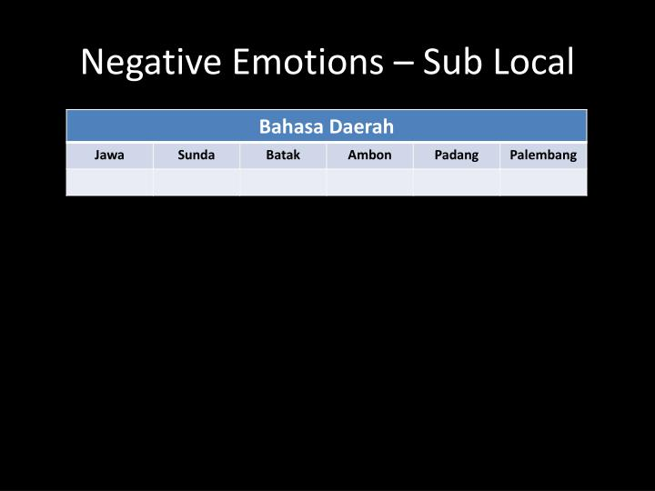 Negative Emotions – Sub Local