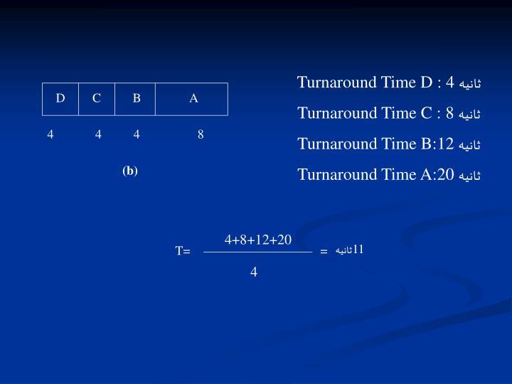 Turnaround Time D : 4