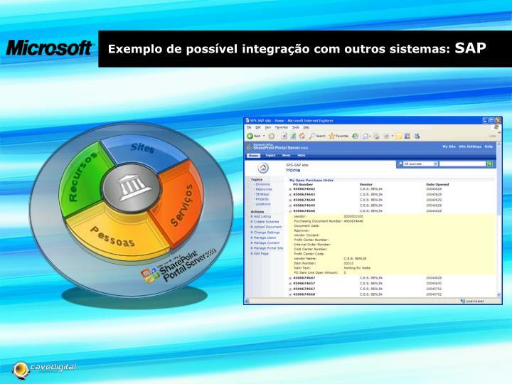 Exemplo de possível integração com outros sistemas: