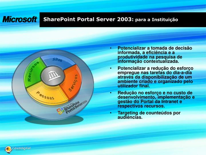 SharePoint Portal Server 2003: