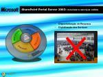 sharepoint portal server 2003 recursos e servi os online