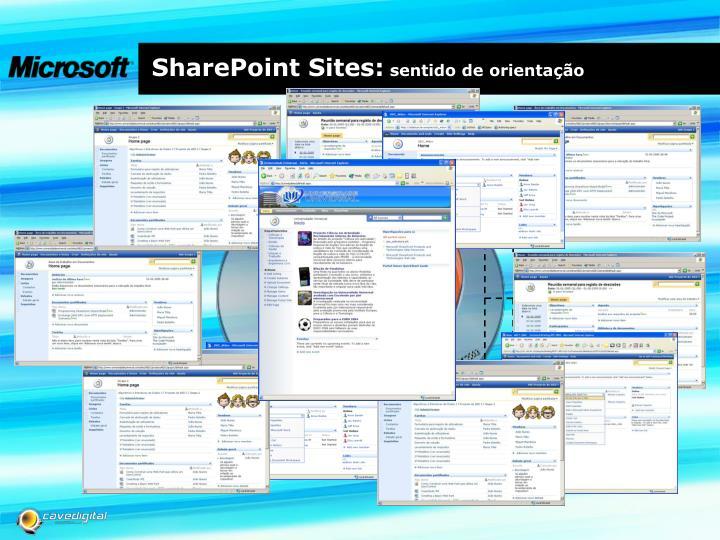 SharePoint Sites: